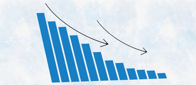 降下するグラフ